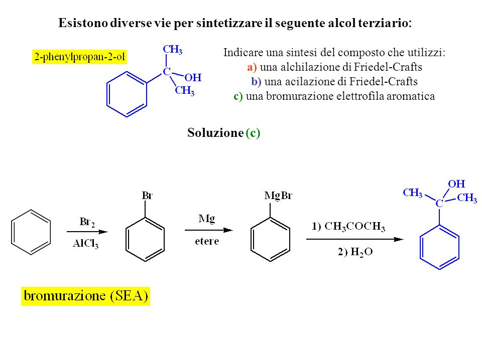 Indicare una sintesi del composto che utilizzi: a) una alchilazione di Friedel-Crafts b) una acilazione di Friedel-Crafts c) una bromurazione elettrof
