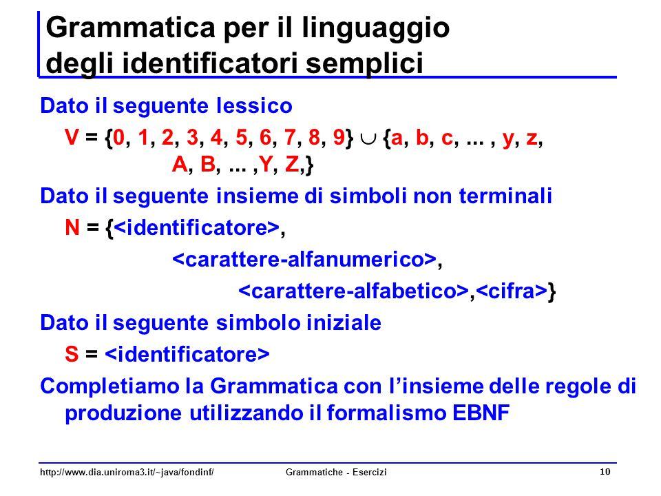 http://www.dia.uniroma3.it/~java/fondinf/Grammatiche - Esercizi 10 Grammatica per il linguaggio degli identificatori semplici Dato il seguente lessico
