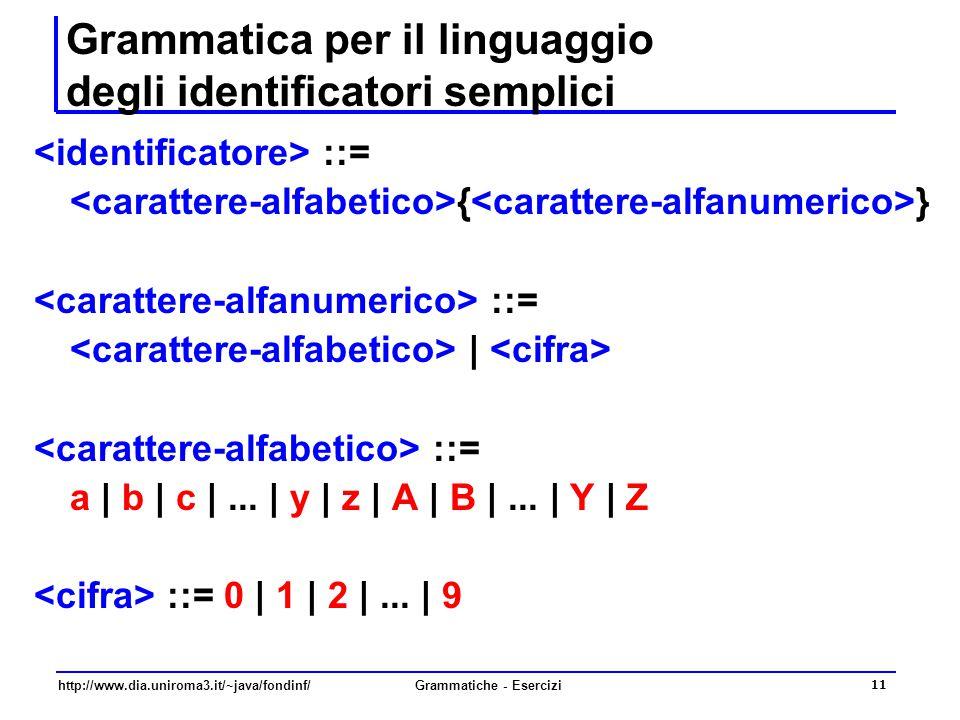 http://www.dia.uniroma3.it/~java/fondinf/Grammatiche - Esercizi 11 Grammatica per il linguaggio degli identificatori semplici ::= { } ::= | ::= a | b