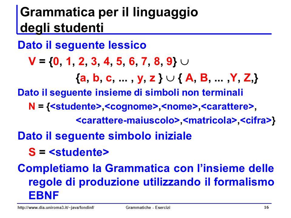 http://www.dia.uniroma3.it/~java/fondinf/Grammatiche - Esercizi 16 Grammatica per il linguaggio degli studenti Dato il seguente lessico V = {0, 1, 2,