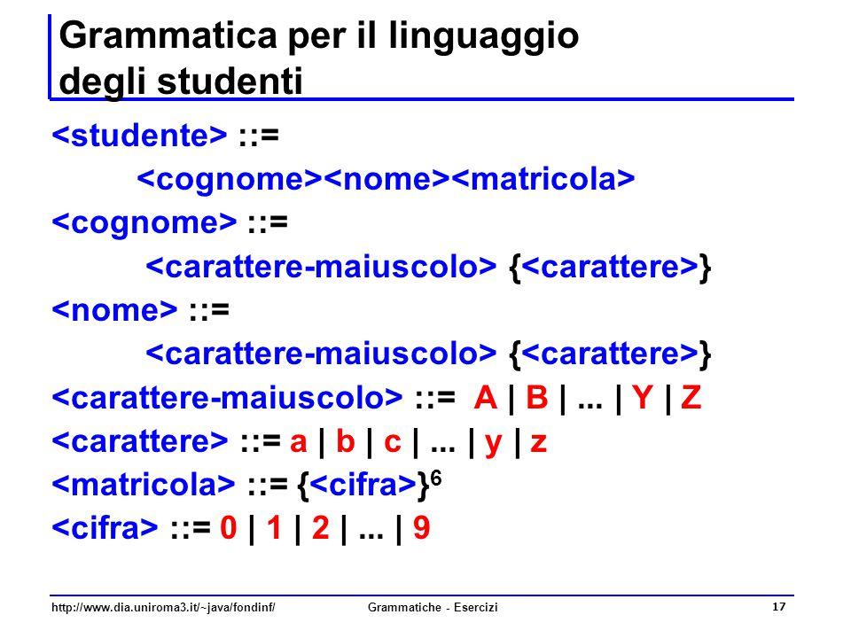 http://www.dia.uniroma3.it/~java/fondinf/Grammatiche - Esercizi 17 Grammatica per il linguaggio degli studenti ::= ::= { } ::= { } ::= A | B |... | Y