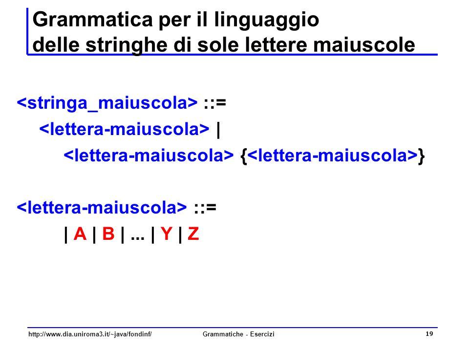http://www.dia.uniroma3.it/~java/fondinf/Grammatiche - Esercizi 19 Grammatica per il linguaggio delle stringhe di sole lettere maiuscole ::= | { } ::=