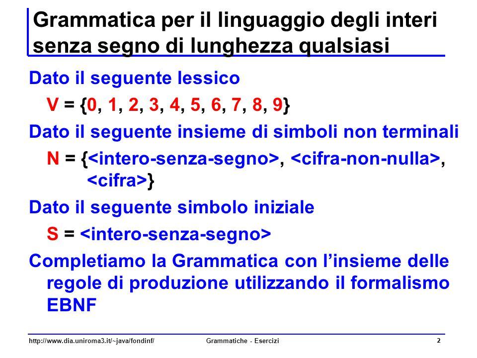 http://www.dia.uniroma3.it/~java/fondinf/Grammatiche - Esercizi 13 Grammatica per il linguaggio degli identificatori Dato il seguente lessico V = {0, 1, 2, 3, 4, 5, 6, 7, 8, 9}  {a, b, c,..., y, z, A, B,...,Y, Z,}  { _ } Dato il seguente insieme di simboli non terminali N = {,,,, } Dato il seguente simbolo iniziale S = ESERCIZIO Completare la Grammatica con l'insieme delle regole di produzione utilizzando il formalismo EBNF e costruire l'albero sintattico per un esempio a scelta