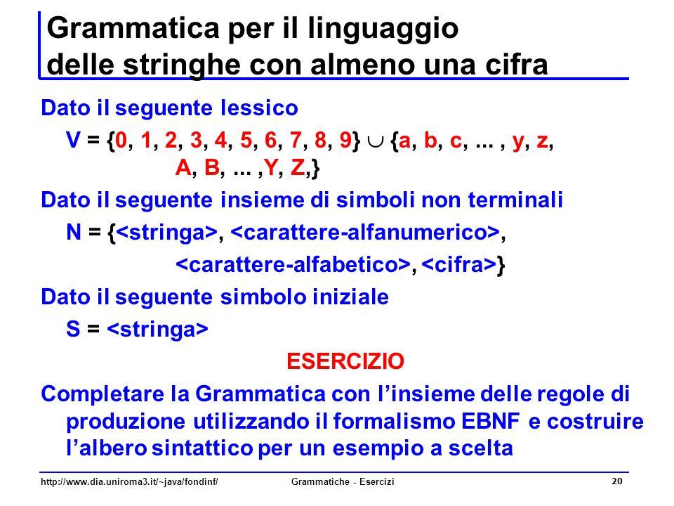 http://www.dia.uniroma3.it/~java/fondinf/Grammatiche - Esercizi 20 Grammatica per il linguaggio delle stringhe con almeno una cifra Dato il seguente l