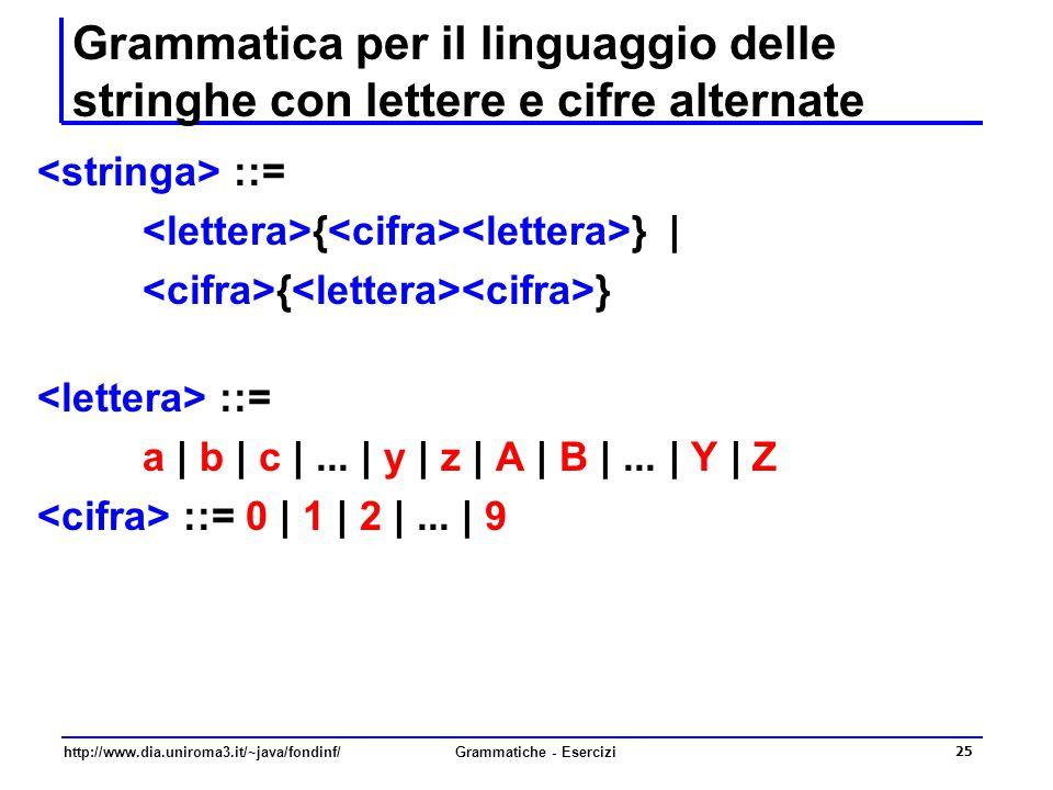 http://www.dia.uniroma3.it/~java/fondinf/Grammatiche - Esercizi 25 Grammatica per il linguaggio delle stringhe con lettere e cifre alternate ::= { } |