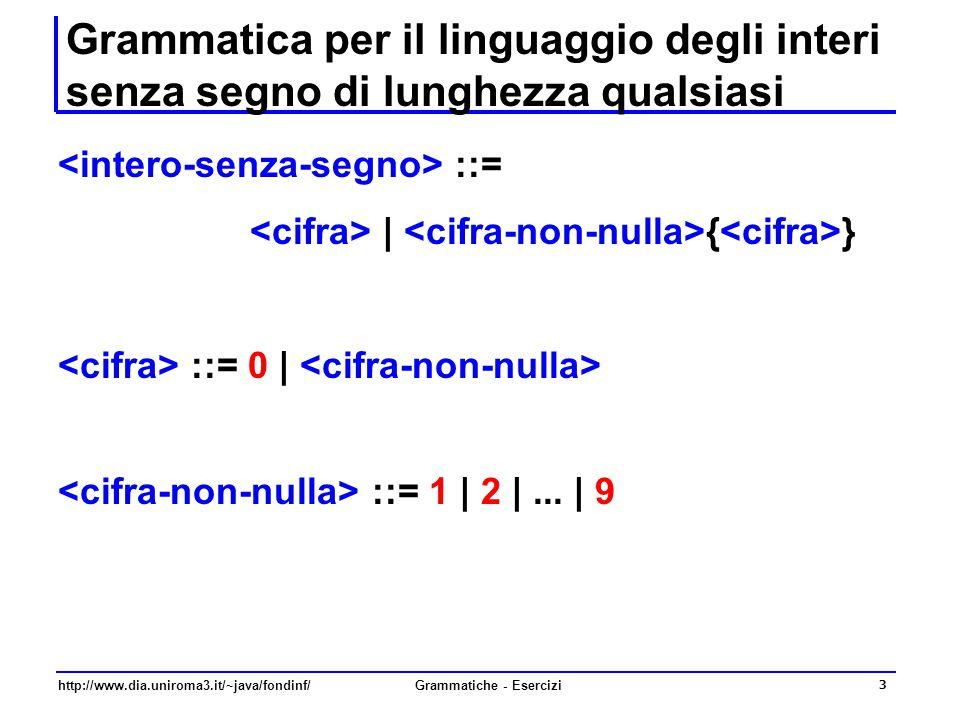 http://www.dia.uniroma3.it/~java/fondinf/Grammatiche - Esercizi 24 Grammatica per il linguaggio delle stringhe con lettere e cifre alternate Dato il seguente lessico V = {0, 1, 2, 3, 4, 5, 6, 7, 8, 9}  {a, b, c,..., y, z, A, B,...,Y, Z,} Dato il seguente insieme di simboli non terminali N = {,, } Dato il seguente simbolo iniziale S = ESERCIZIO Completare la Grammatica con l'insieme delle regole di produzione utilizzando il formalismo EBNF e costruire l'albero sintattico per un esempio a scelta