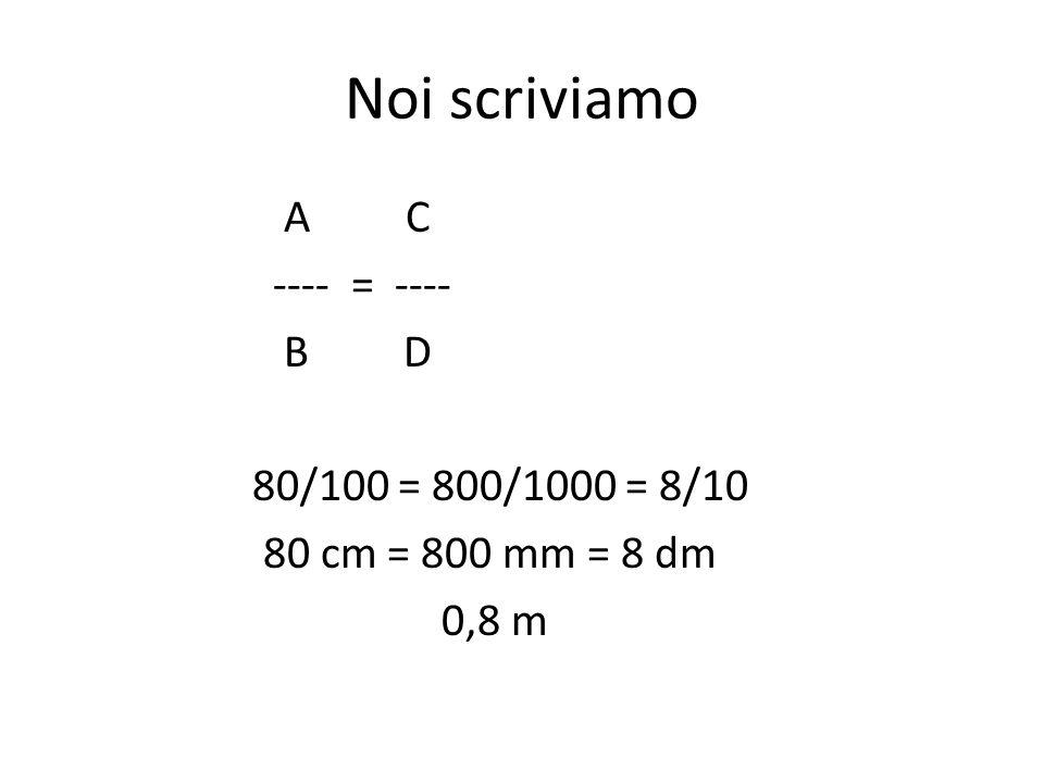Noi scriviamo A C ---- = ---- B D 80/100 = 800/1000 = 8/10 80 cm = 800 mm = 8 dm 0,8 m