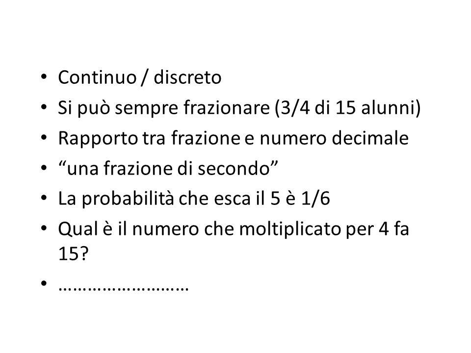 Continuo / discreto Si può sempre frazionare (3/4 di 15 alunni) Rapporto tra frazione e numero decimale una frazione di secondo La probabilità che esca il 5 è 1/6 Qual è il numero che moltiplicato per 4 fa 15.