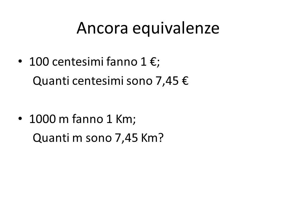 Ancora equivalenze 100 centesimi fanno 1 €; Quanti centesimi sono 7,45 € 1000 m fanno 1 Km; Quanti m sono 7,45 Km?