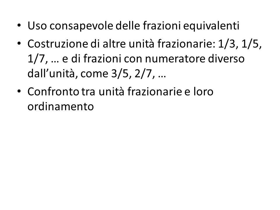 Uso consapevole delle frazioni equivalenti Costruzione di altre unità frazionarie: 1/3, 1/5, 1/7, … e di frazioni con numeratore diverso dall'unità, come 3/5, 2/7, … Confronto tra unità frazionarie e loro ordinamento