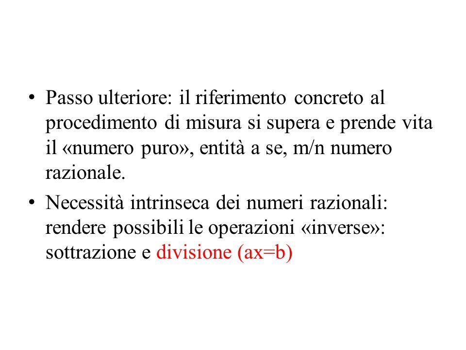 Passo ulteriore: il riferimento concreto al procedimento di misura si supera e prende vita il «numero puro», entità a se, m/n numero razionale.