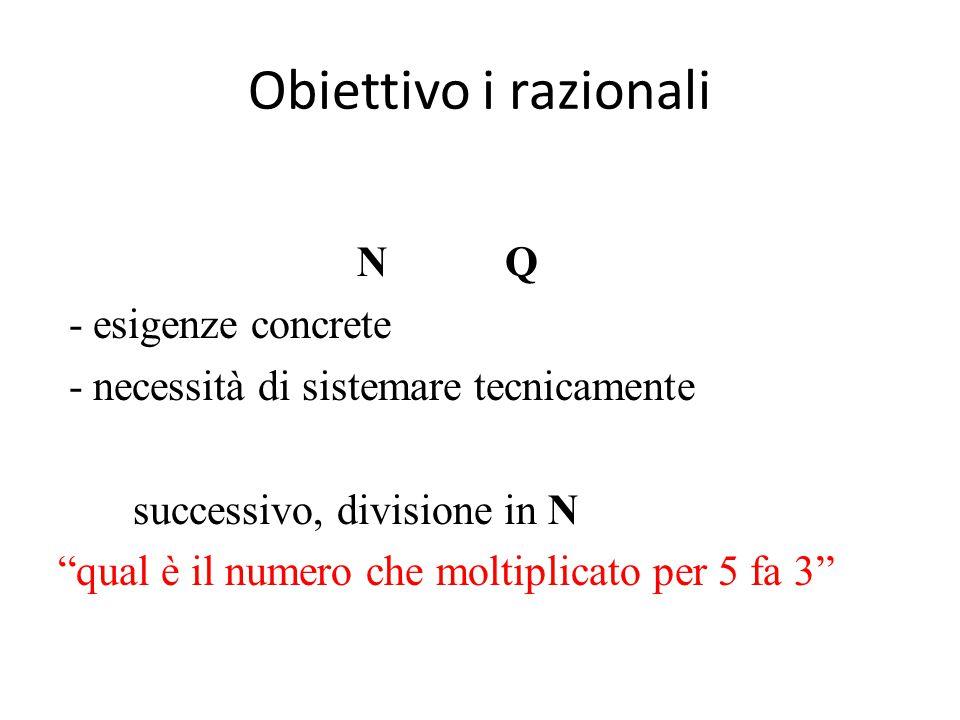 Obiettivo i razionali N Q - esigenze concrete - necessità di sistemare tecnicamente successivo, divisione in N qual è il numero che moltiplicato per 5 fa 3