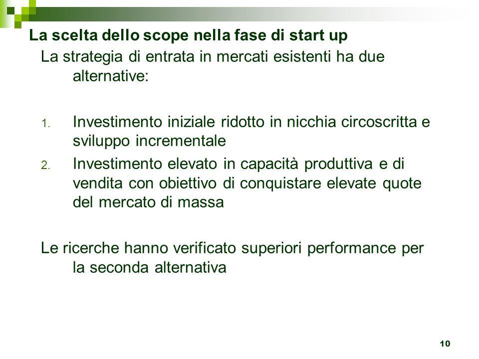 10 La scelta dello scope nella fase di start up La strategia di entrata in mercati esistenti ha due alternative: 1. Investimento iniziale ridotto in n