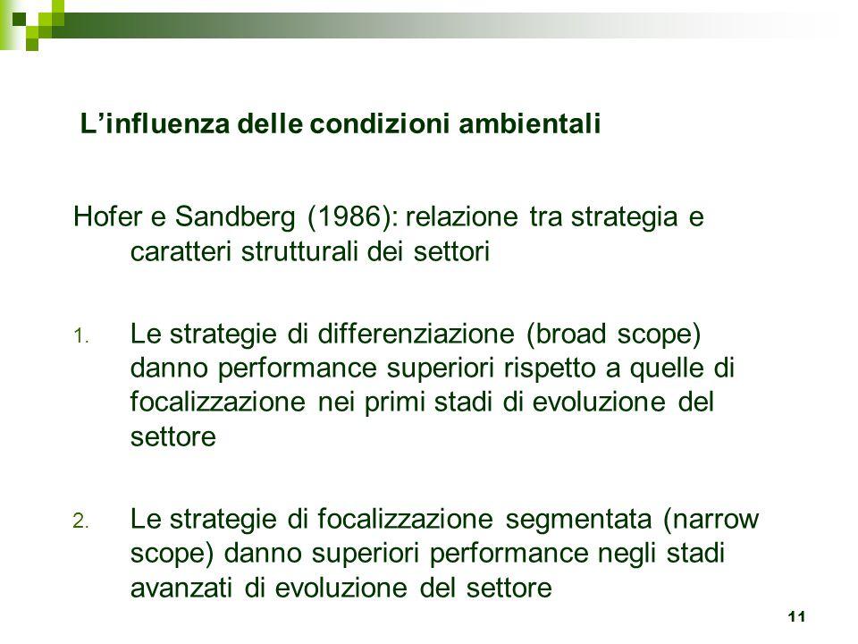 11 L'influenza delle condizioni ambientali Hofer e Sandberg (1986): relazione tra strategia e caratteri strutturali dei settori 1. Le strategie di dif