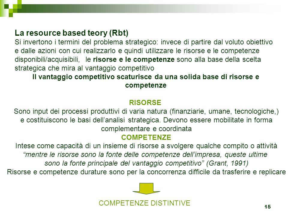15 La resource based teory (Rbt) Si invertono i termini del problema strategico: invece di partire dal voluto obiettivo e dalle azioni con cui realizz