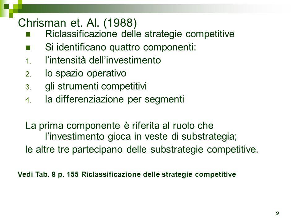 2 Chrisman et. Al. (1988) Riclassificazione delle strategie competitive Si identificano quattro componenti: 1. l'intensità dell'investimento 2. lo spa