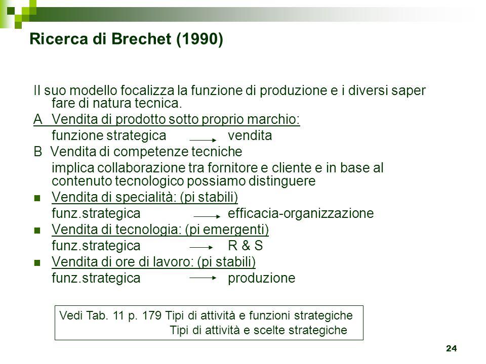 24 Ricerca di Brechet (1990) Il suo modello focalizza la funzione di produzione e i diversi saper fare di natura tecnica.