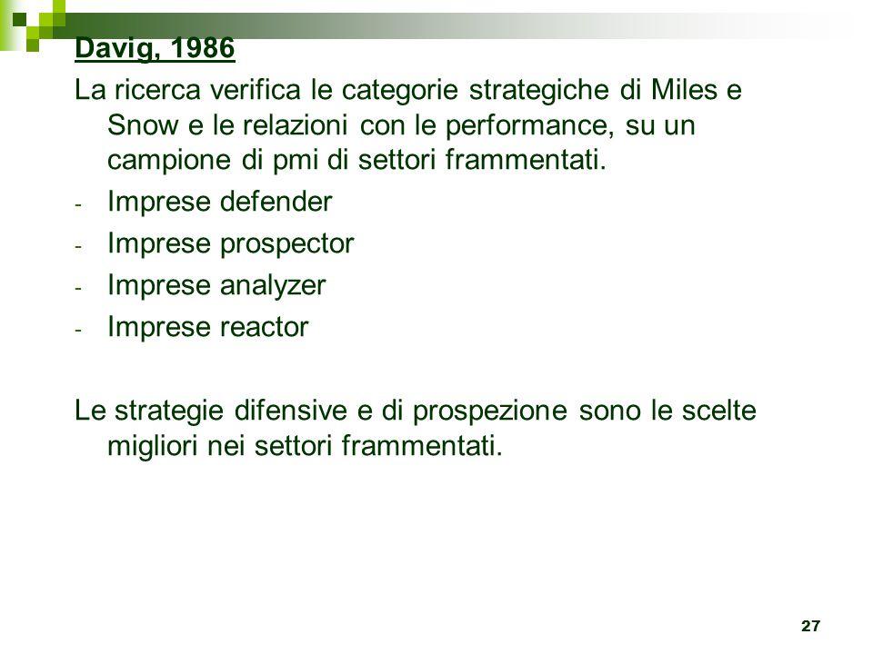 27 Davig, 1986 La ricerca verifica le categorie strategiche di Miles e Snow e le relazioni con le performance, su un campione di pmi di settori frammentati.