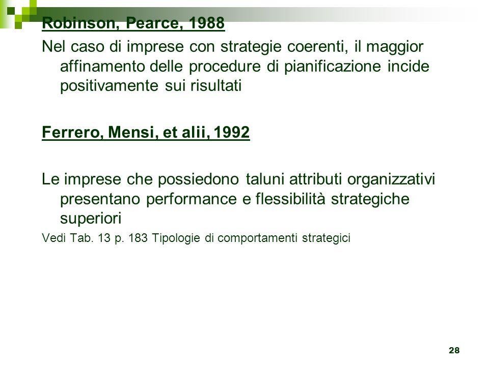 28 Robinson, Pearce, 1988 Nel caso di imprese con strategie coerenti, il maggior affinamento delle procedure di pianificazione incide positivamente su