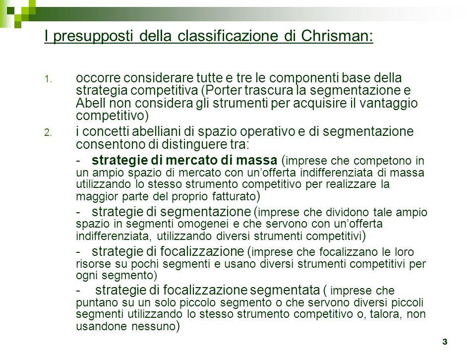 3 I presupposti della classificazione di Chrisman: 1. occorre considerare tutte e tre le componenti base della strategia competitiva (Porter trascura