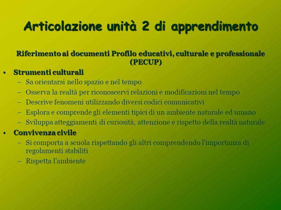 Articolazione unità 2 di apprendimento Riferimento ai documenti Profilo educativi, culturale e professionale (PECUP) Strumenti culturaliStrumenti cult