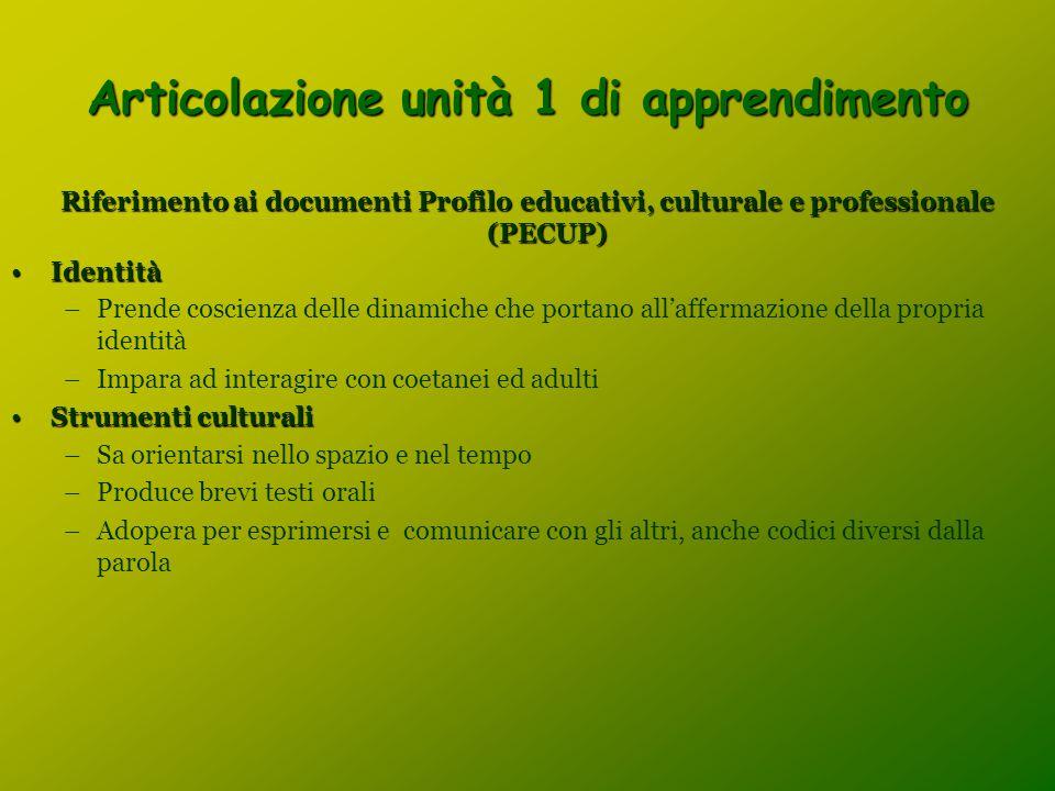 Articolazione unità 1 di apprendimento Riferimento ai documenti Profilo educativi, culturale e professionale (PECUP) IdentitàIdentità –Prende coscienz