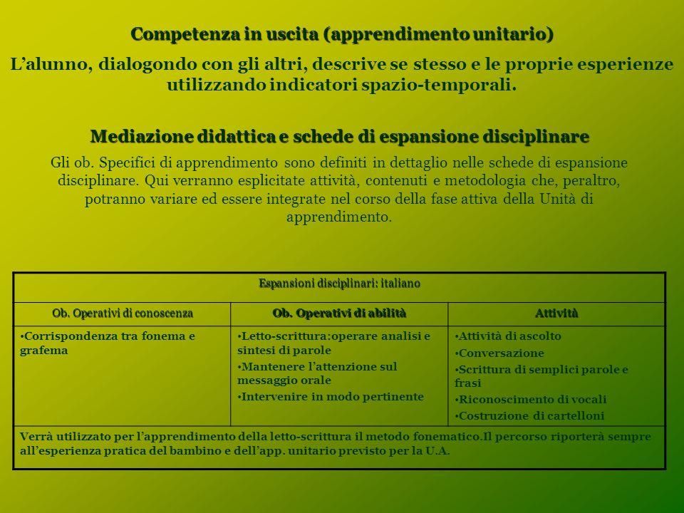 Competenza in uscita (apprendimento unitario) L'alunno, dialogondo con gli altri, descrive se stesso e le proprie esperienze utilizzando indicatori spazio-temporali.