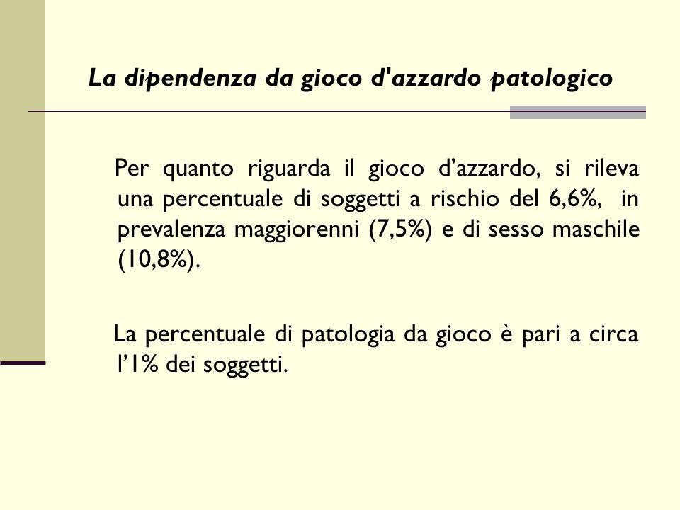 Per quanto riguarda il gioco d'azzardo, si rileva una percentuale di soggetti a rischio del 6,6%, in prevalenza maggiorenni (7,5%) e di sesso maschile
