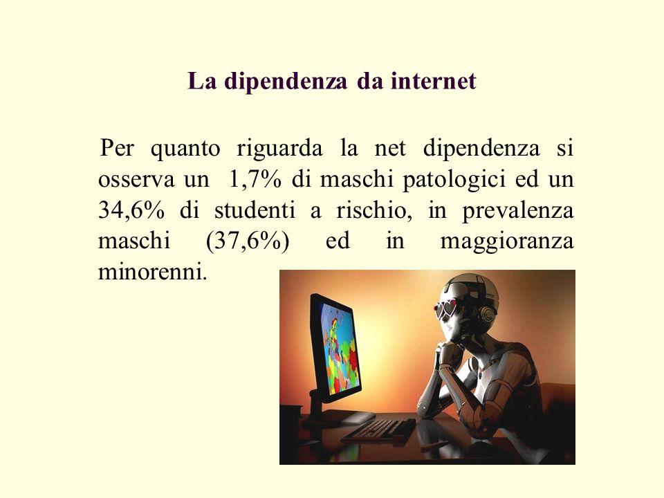 La dipendenza da internet Per quanto riguarda la net dipendenza si osserva un 1,7% di maschi patologici ed un 34,6% di studenti a rischio, in prevalen