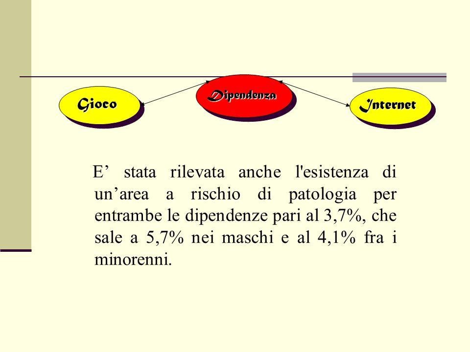 E' stata rilevata anche l'esistenza di un'area a rischio di patologia per entrambe le dipendenze pari al 3,7%, che sale a 5,7% nei maschi e al 4,1% fr