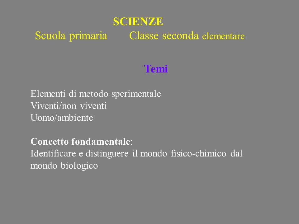 SCIENZE Scuola primaria Classe seconda elementare Temi Elementi di metodo sperimentale Viventi/non viventi Uomo/ambiente Concetto fondamentale: Identificare e distinguere il mondo fisico-chimico dal mondo biologico