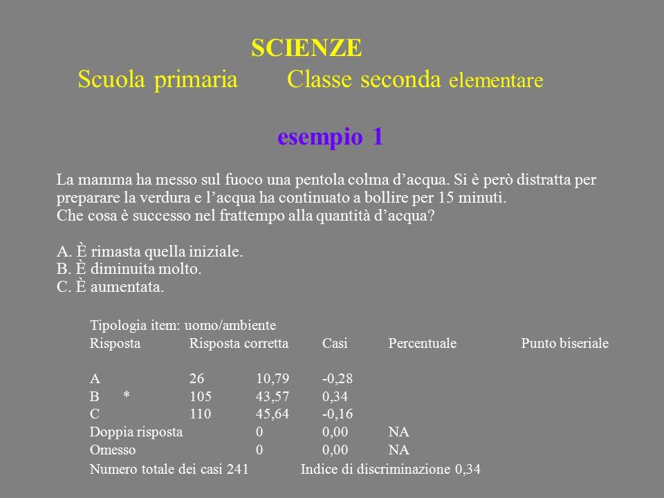 SCIENZE Scuola primaria Classe quarta elementare Temi Elementi di metodo sperimentale Viventi/non viventi Uomo/ambiente Trasformazioni