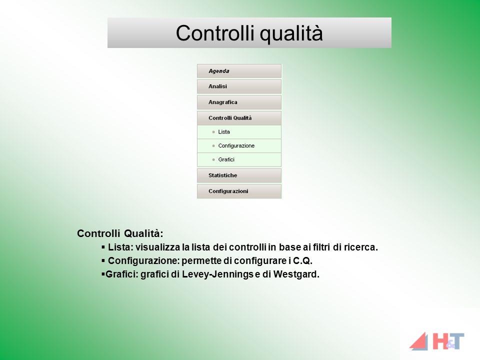 Controlli Qualità:  Lista: visualizza la lista dei controlli in base ai filtri di ricerca.  Configurazione: permette di configurare i C.Q.  Grafici