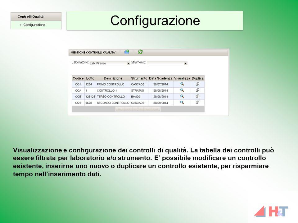 Visualizzazione e configurazione dei controlli di qualità. La tabella dei controlli può essere filtrata per laboratorio e/o strumento. E' possibile mo
