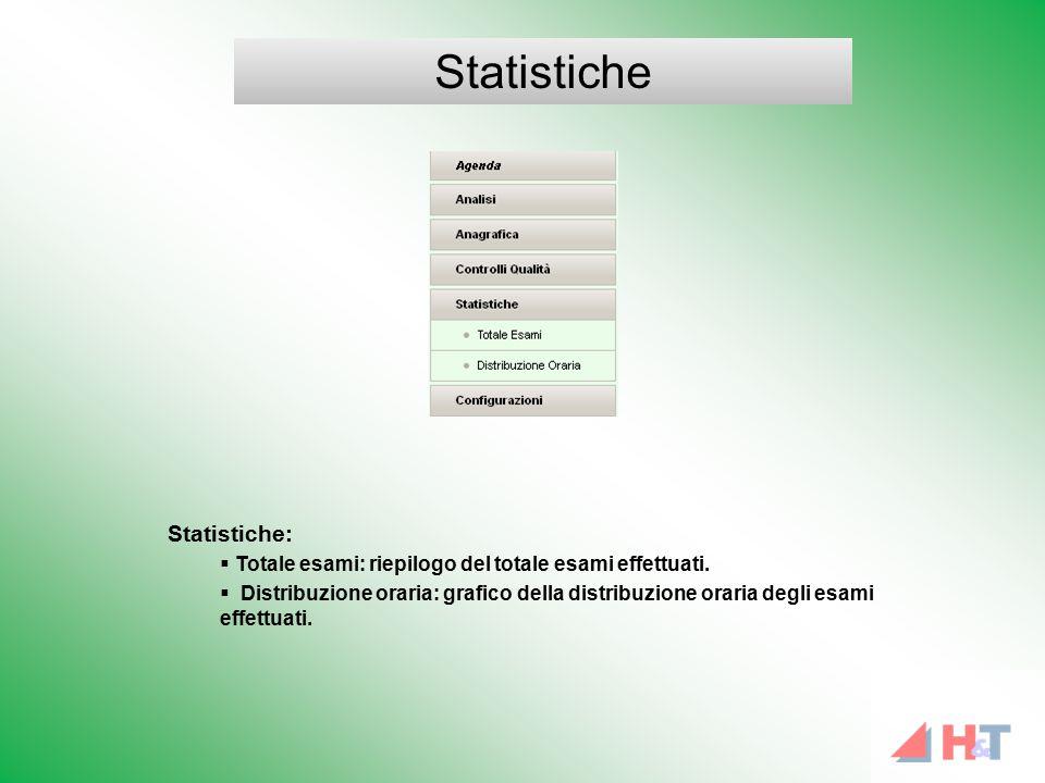 Statistiche:  Totale esami: riepilogo del totale esami effettuati.  Distribuzione oraria: grafico della distribuzione oraria degli esami effettuati.