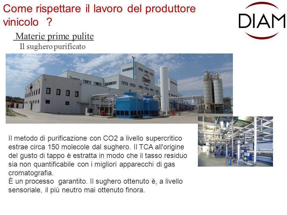 Come rispettare il lavoro del produttore vinicolo ? Materie prime pulite Il metodo di purificazione con CO2 a livello supercritico estrae circa 150 mo