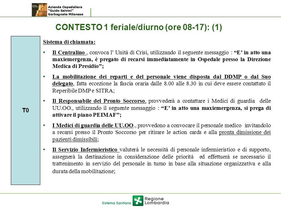"""CONTESTO 1 feriale/diurno (ore 08-17): (1) Sistema di chiamata: Il Centralino, convoca l' Unità di Crisi, utilizzando il seguente messaggio : """"E' in a"""