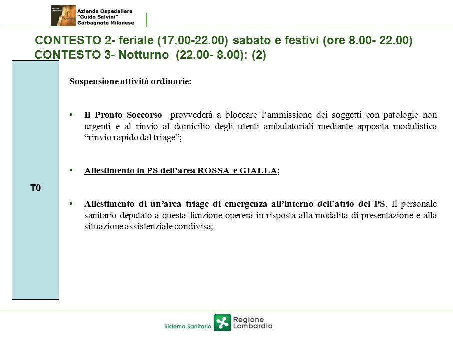 CONTESTO 2- feriale (17.00-22.00) sabato e festivi (ore 8.00- 22.00) CONTESTO 3- Notturno (22.00- 8.00): (2) T0 Sospensione attività ordinarie: Il Pro