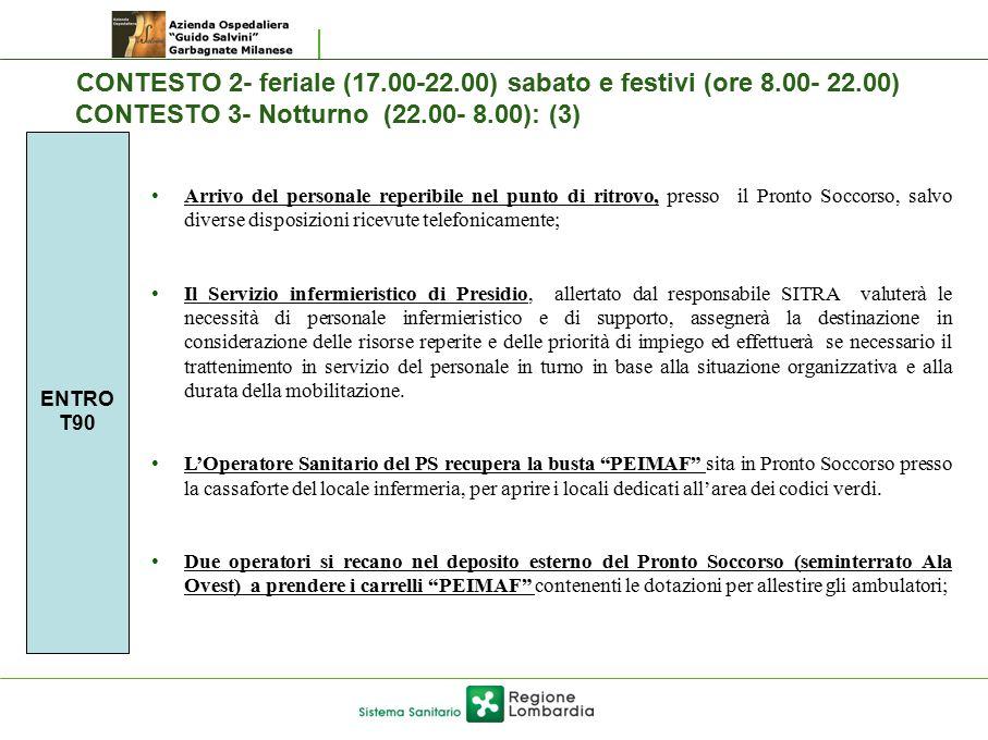 CONTESTO 2- feriale (17.00-22.00) sabato e festivi (ore 8.00- 22.00) CONTESTO 3- Notturno (22.00- 8.00): (3) ENTRO T90 Arrivo del personale reperibile