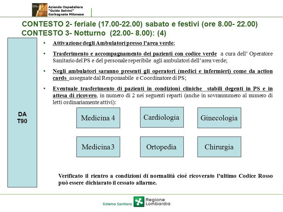 CONTESTO 2- feriale (17.00-22.00) sabato e festivi (ore 8.00- 22.00) CONTESTO 3- Notturno (22.00- 8.00): (4) DA T90 Attivazione degli Ambulatori presso l'area verde; Trasferimento e accompagnamento dei pazienti con codice verde a cura dell' Operatore Sanitario del PS e del personale reperibile agli ambulatori dell'area verde; Negli ambulatori saranno presenti gli operatori (medici e infermieri) come da action cards assegnate dal Responsabile e Coordinatore di PS; Eventuale trasferimento di pazienti in condizioni cliniche stabili degenti in PS e in attesa di ricovero, in numero di 2 nei seguenti reparti (anche in sovrannumero al numero di letti ordinariamente attivi): Verificato il rientro a condizioni di normalità cioè ricoverato l'ultimo Codice Rosso può essere dichiarato il cessato allarme.