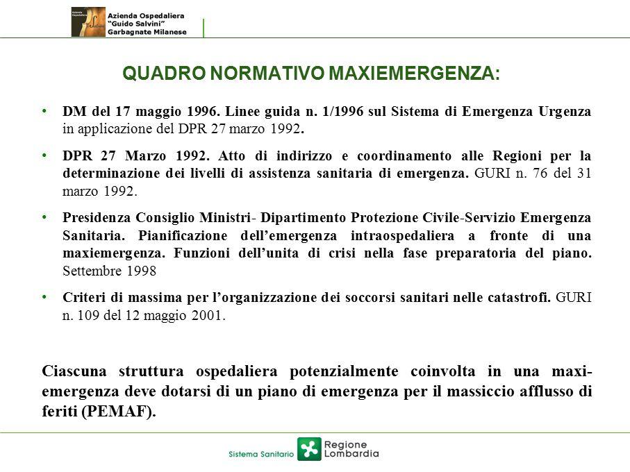 QUADRO NORMATIVO MAXIEMERGENZA: DM del 17 maggio 1996. Linee guida n. 1/1996 sul Sistema di Emergenza Urgenza in applicazione del DPR 27 marzo 1992. D