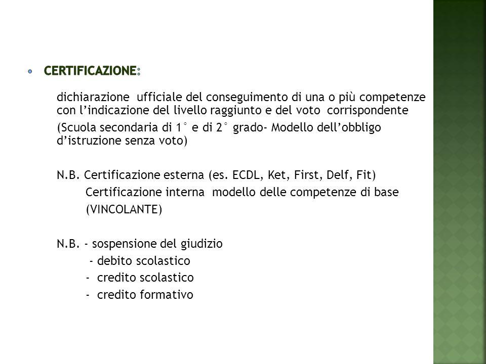 dichiarazione ufficiale del conseguimento di una o più competenze con l'indicazione del livello raggiunto e del voto corrispondente (Scuola secondaria