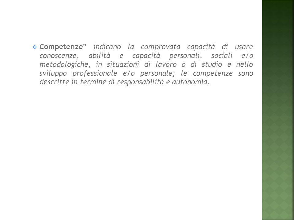 """ Competenze"""" indicano la comprovata capacità di usare conoscenze, abilità e capacità personali, sociali e/o metodologiche, in situazioni di lavoro o"""