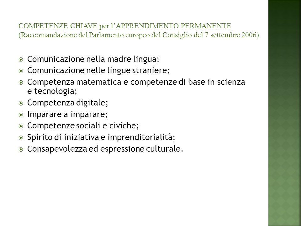  Comunicazione nella madre lingua;  Comunicazione nelle lingue straniere;  Competenza matematica e competenze di base in scienza e tecnologia;  Co
