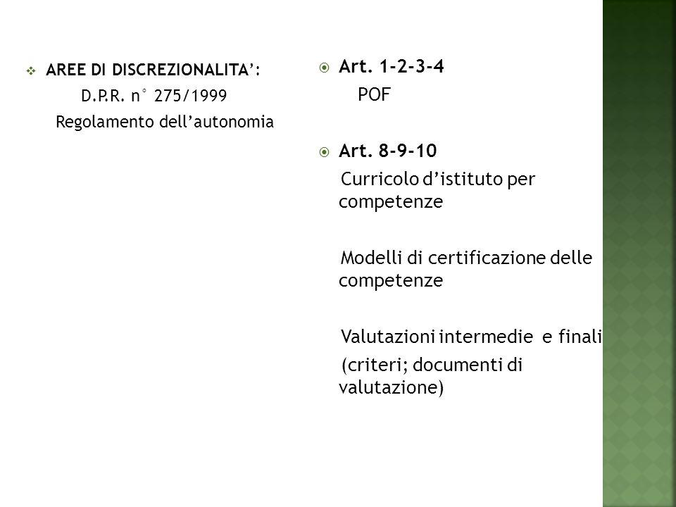  AREE DI DISCREZIONALITA': D.P.R. n° 275/1999 Regolamento dell'autonomia  Art. 1-2-3-4 POF  Art. 8-9-10 Curricolo d'istituto per competenze Modelli