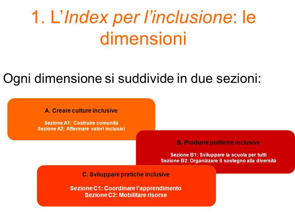 Ogni dimensione si suddivide in due sezioni: A. Creare culture inclusive Sezione A1: Costruire comunità Sezione A2: Affermare valori inclusivi B. Prod