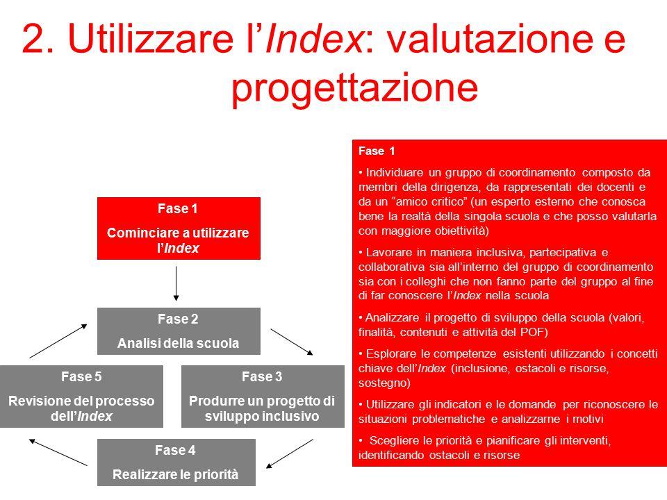 2. Utilizzare l'Index: valutazione e progettazione Fase 1 Cominciare a utilizzare l'Index Fase 2 Analisi della scuola Fase 3 Produrre un progetto di s