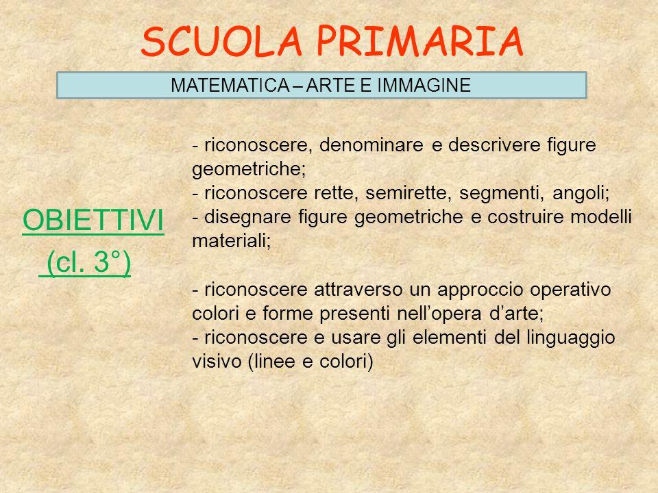 SCUOLA PRIMARIA OBIETTIVI (cl.