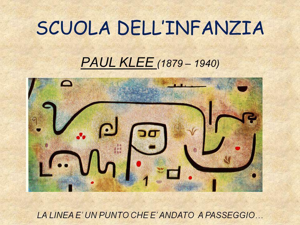 PAUL KLEE (1879 – 1940) LA LINEA E' UN PUNTO CHE E' ANDATO A PASSEGGIO…