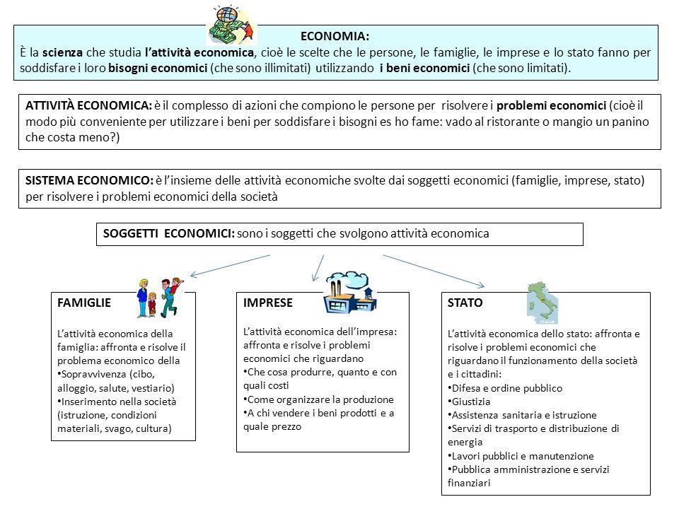 ECONOMIA: È la scienza che studia l'attività economica, cioè le scelte che le persone, le famiglie, le imprese e lo stato fanno per soddisfare i loro
